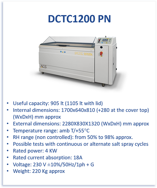 DCTC1200 PN Blocco