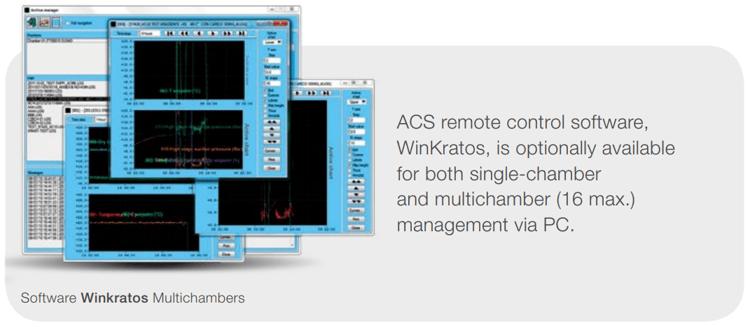 WinKratos Corrosion chambers