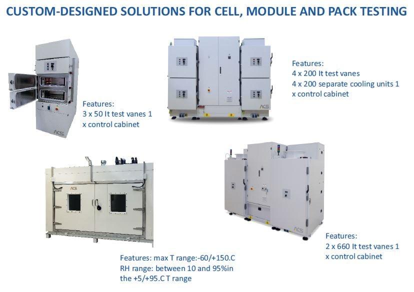 Custom_designed_battery_test_chambers