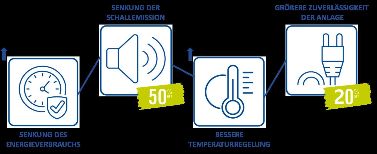 DE_Icone Smart Cooling Kit
