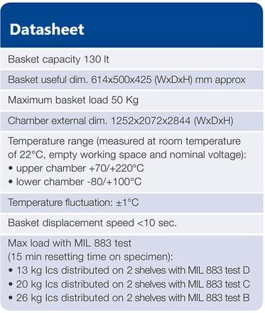 EN_Datasheet CST spinner