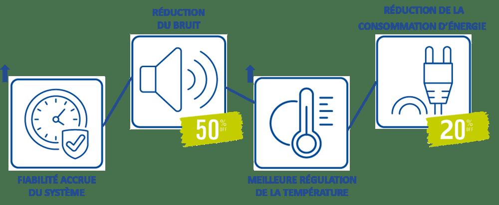 FR_Icone Smart Cooling Kit