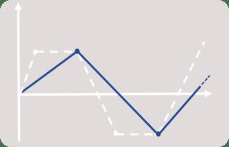 Grafico caso 2