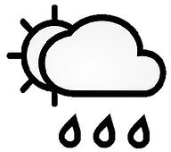 Controllo di Temperatura & Umidità