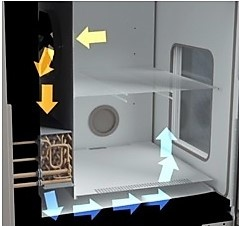 Circolazione dell'aria in una camera climatica2