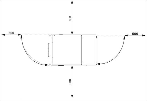 Grafico Space requirements